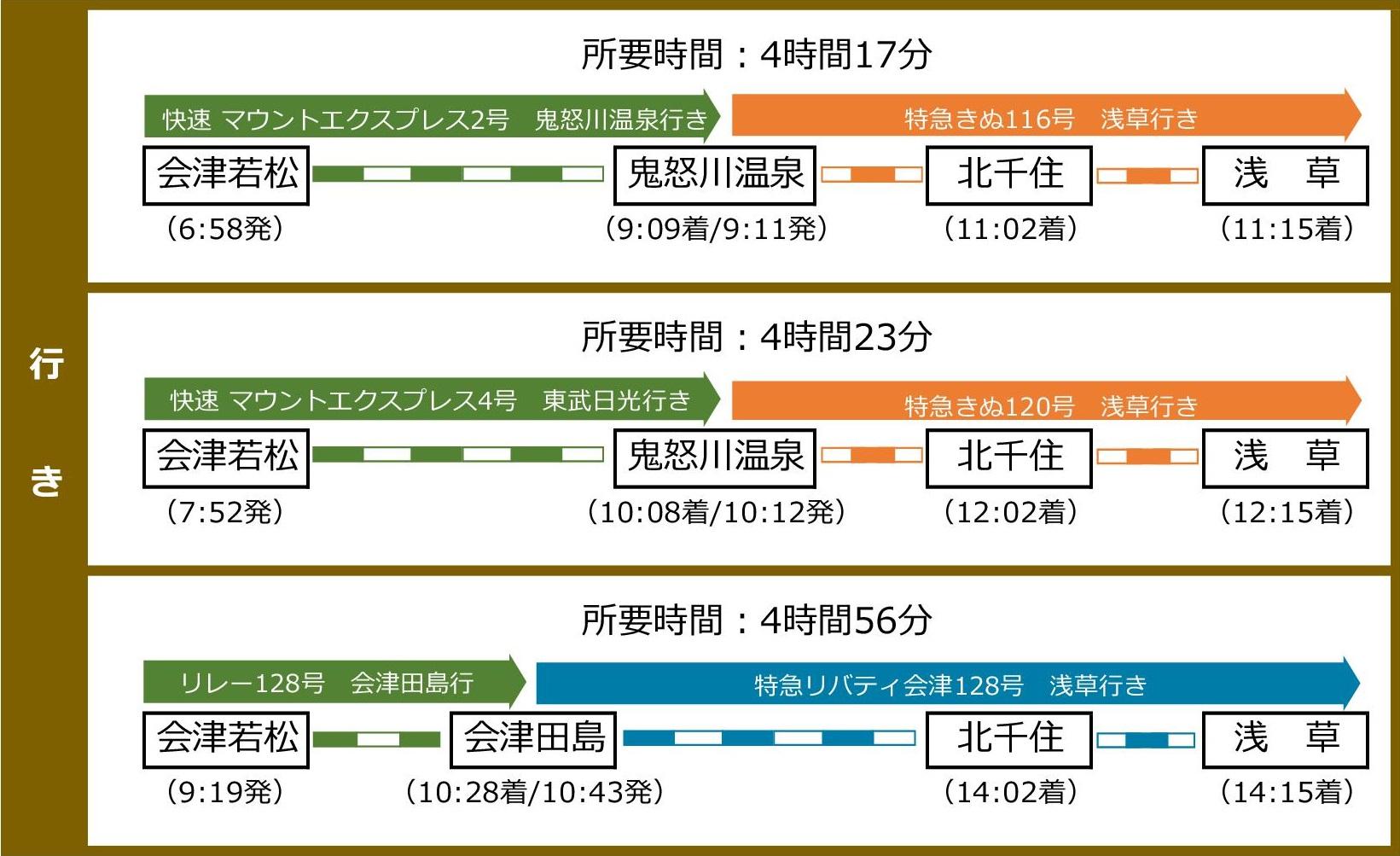 市民モデル列車(行き).jpg