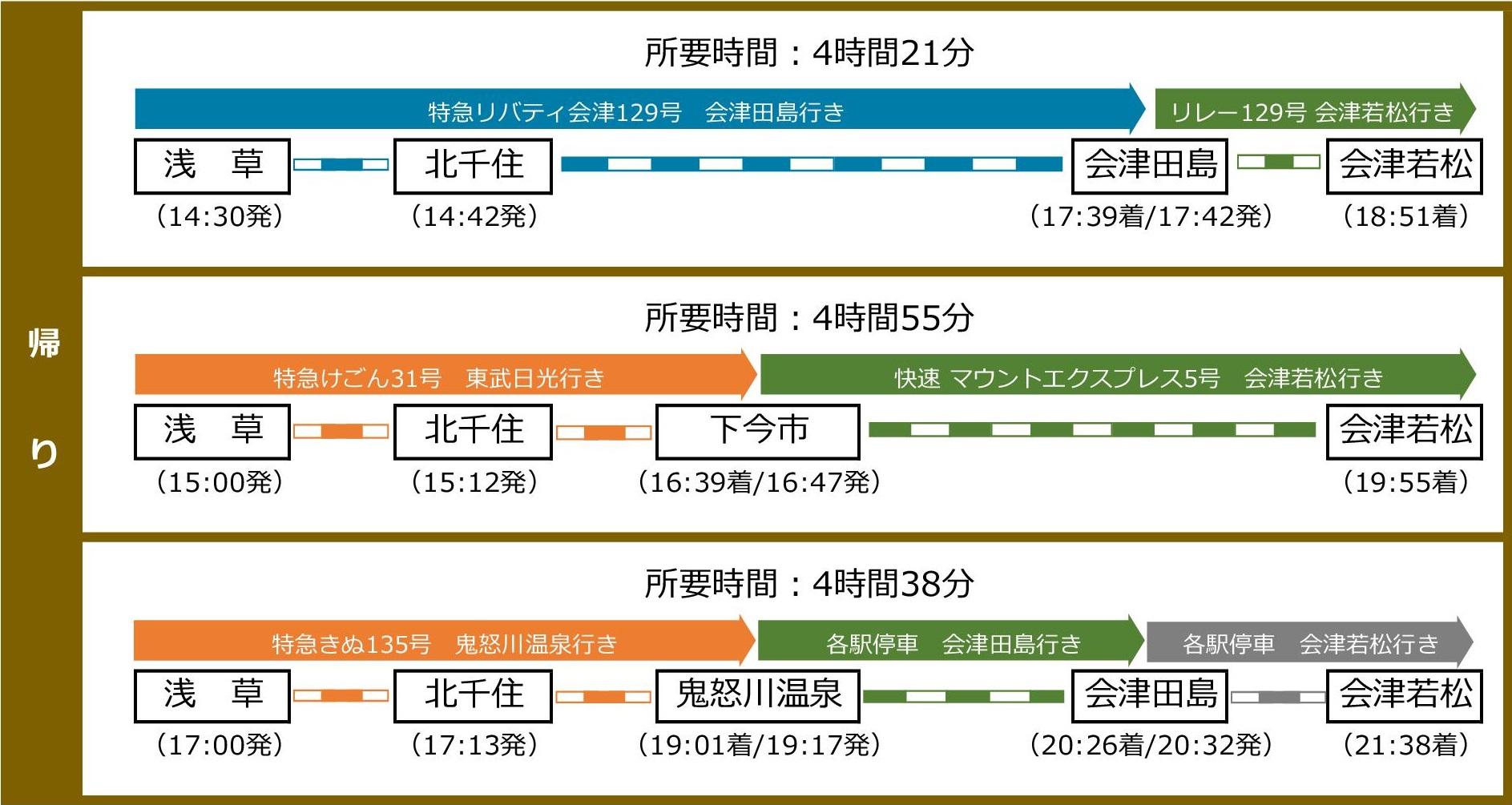 市民モデル列車(帰り).jpg