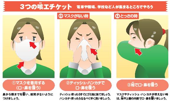 咳エチケット 3つの咳エチケット 画像.png
