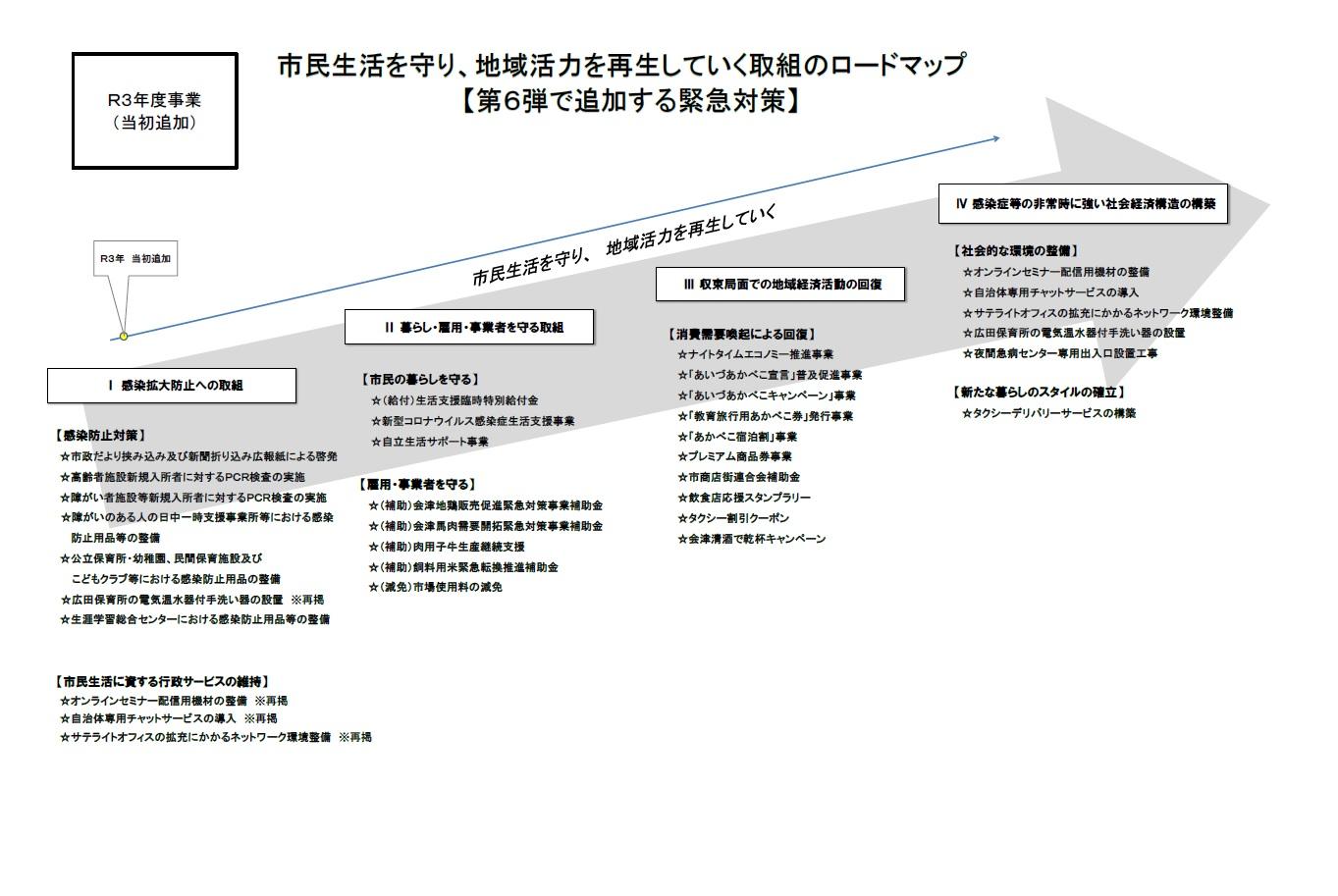 会津 コロナ 情報